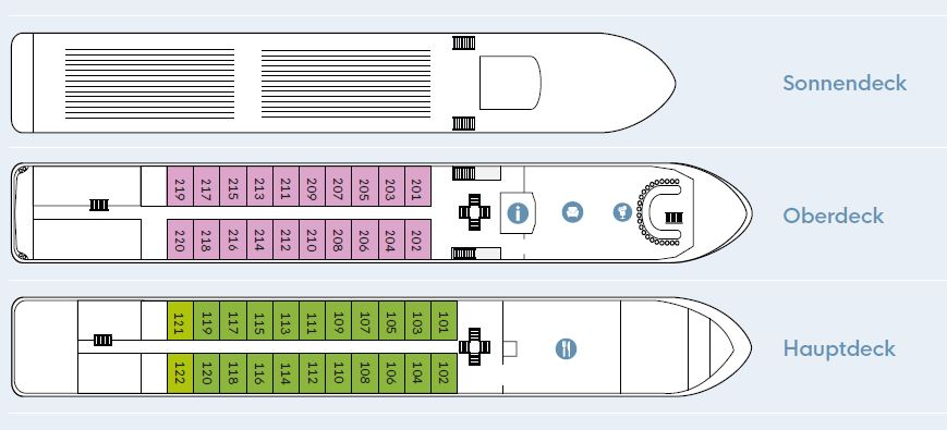 Deckplan MS Thurgau Saxonia