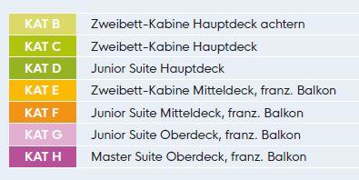 Legende Kabinenkategorien MS Thurgau Prestige